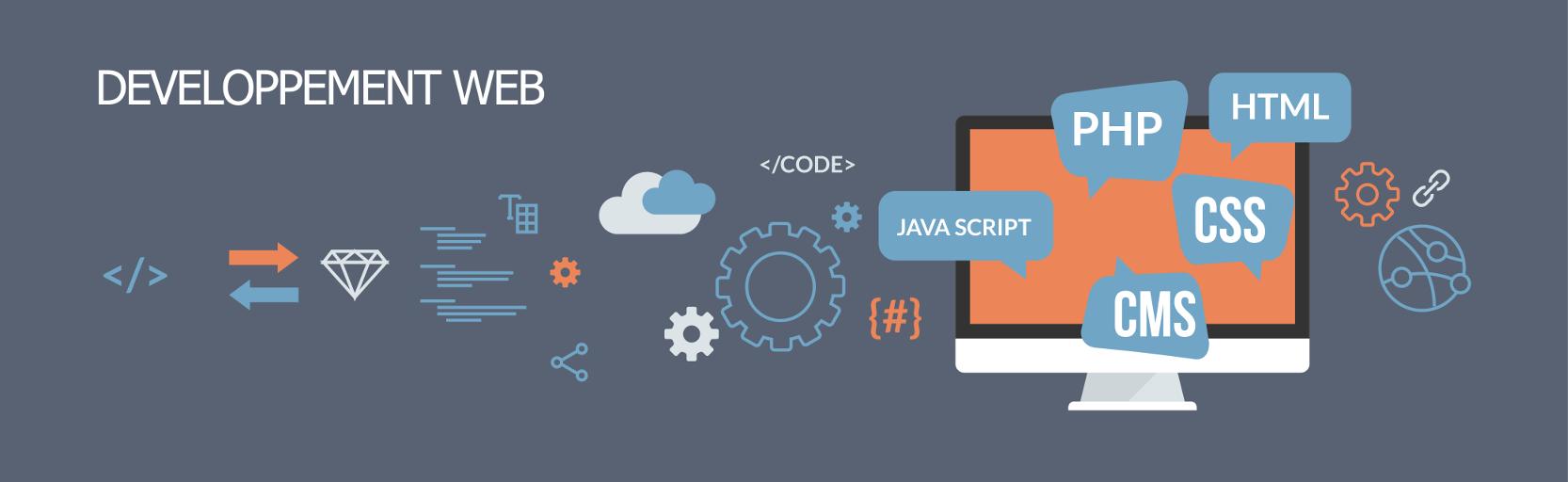 Développement Web El Jadida